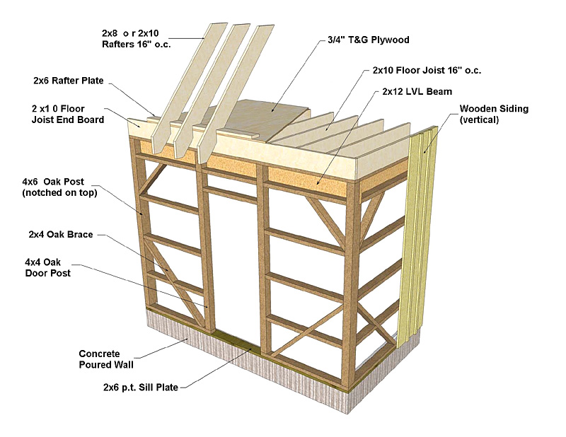 Knowing free gambrel roof pole barn plans trony A frame barn plans
