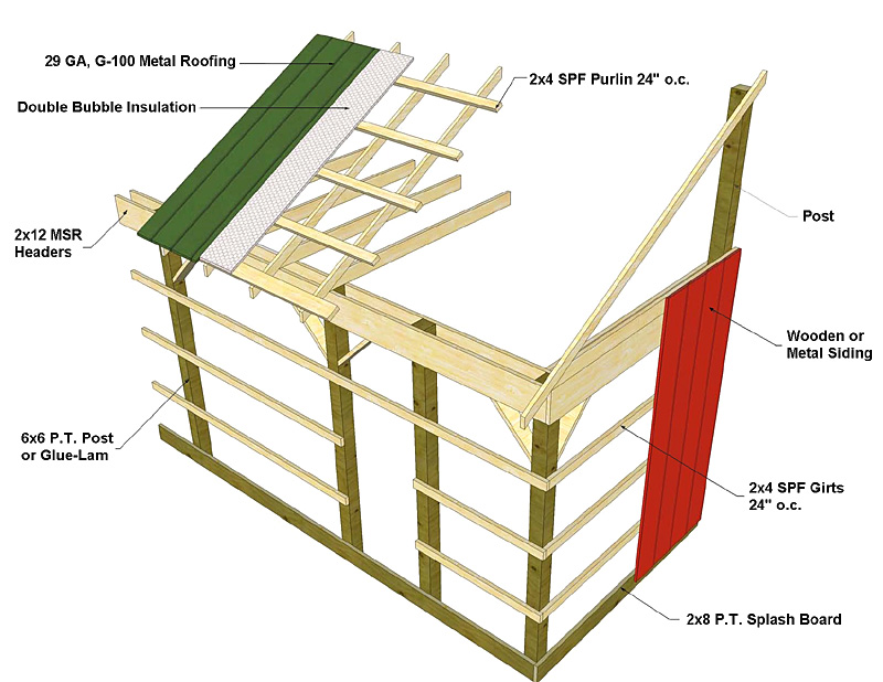 Pole barn kits kansas tsp for Post frame building plans