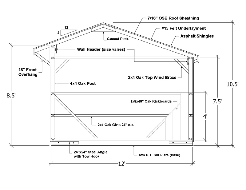 Plans For Horse Run In Sheds How To Build Shed Plans