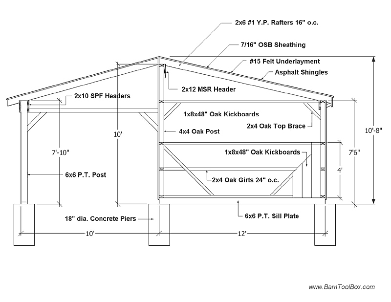 Lean To Shed Lean To Shed Plans